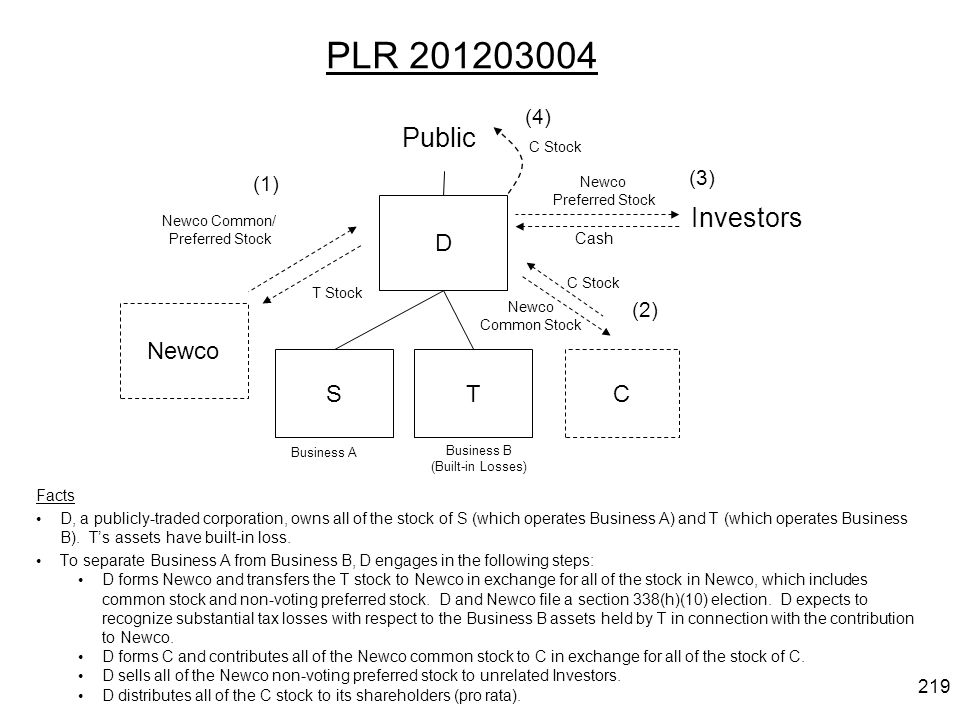 PLR 201203004 Facts D, a publicly-traded corporation, owns all of the stock of S (which operates Business A) and T (which operates Business B).