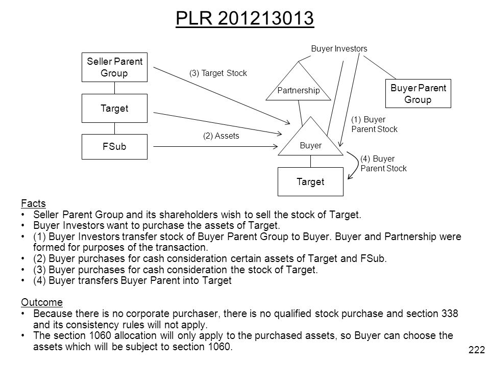PLR 201213013 Facts Seller Parent Group and its shareholders wish to sell the stock of Target. Buyer Investors want to purchase the assets of Target.