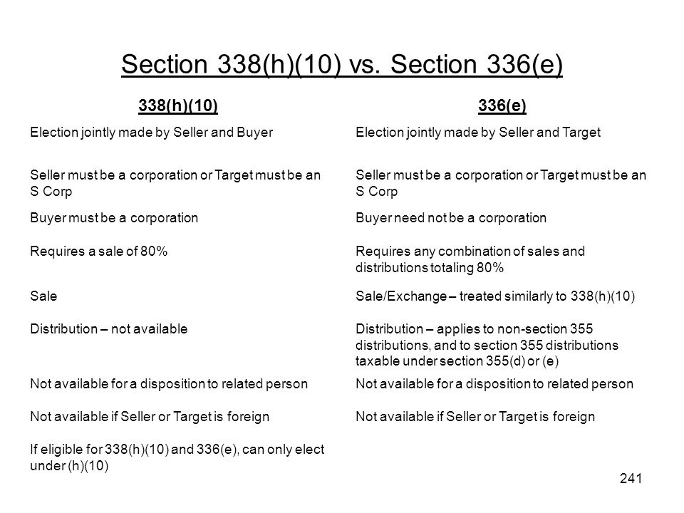 Section 338(h)(10) vs. Section 336(e) 338(h)(10)336(e) Election jointly made by Seller and BuyerElection jointly made by Seller and Target Seller must