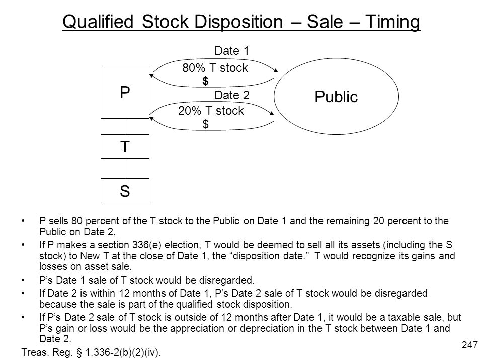 Qualified Stock Disposition – Sale – Timing P sells 80 percent of the T stock to the Public on Date 1 and the remaining 20 percent to the Public on Da