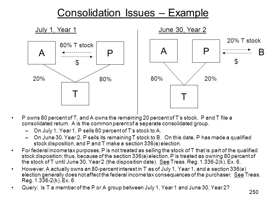 Consolidation Issues – Example P owns 80 percent of T, and A owns the remaining 20 percent of Ts stock. P and T file a consolidated return. A is the c