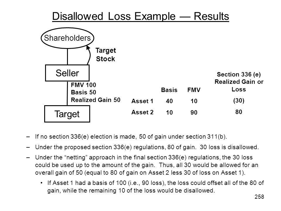 Disallowed Loss Example Results –If no section 336(e) election is made, 50 of gain under section 311(b). –Under the proposed section 336(e) regulation