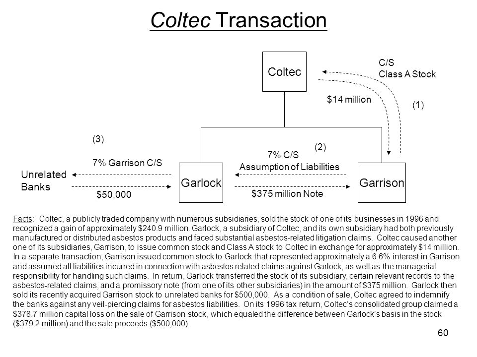 Coltec Transaction Facts: Coltec, a publicly traded company with numerous subsidiaries, sold the stock of one of its businesses in 1996 and recognized