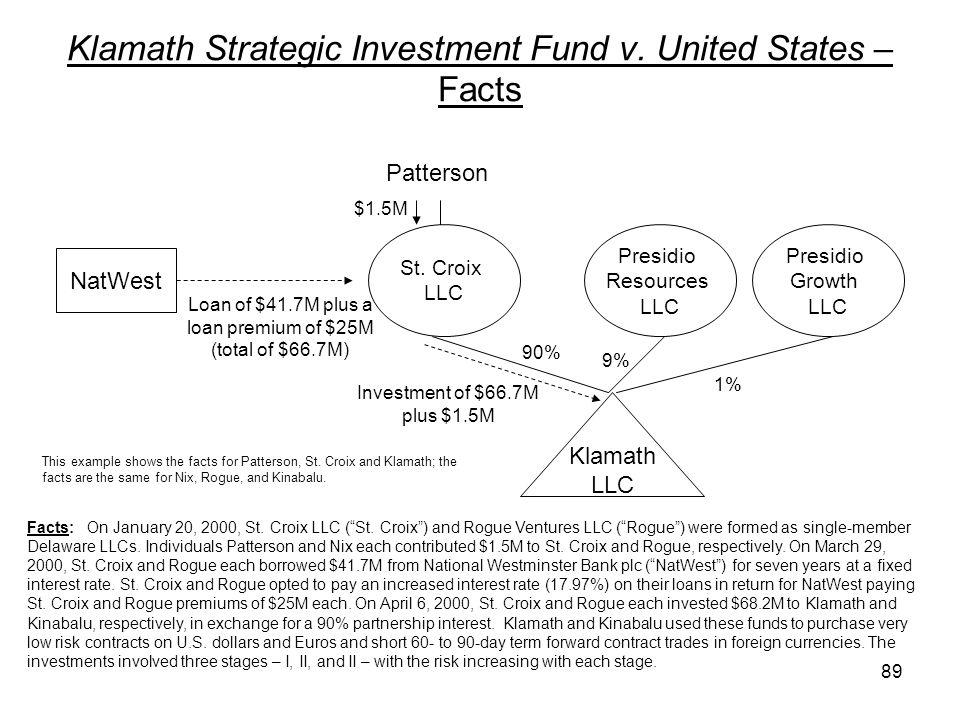 Klamath Strategic Investment Fund v. United States – Facts Presidio Growth LLC Patterson NatWest Presidio Resources LLC St. Croix LLC Klamath LLC 90%