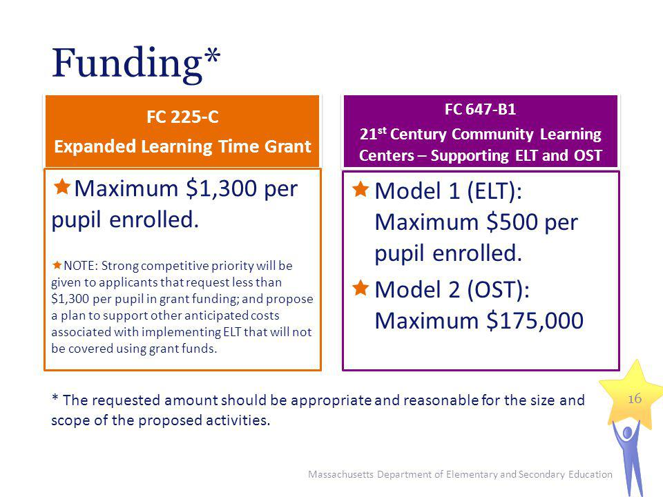Funding* FC 225-C Expanded Learning Time Grant FC 225-C Expanded Learning Time Grant Maximum $1,300 per pupil enrolled.
