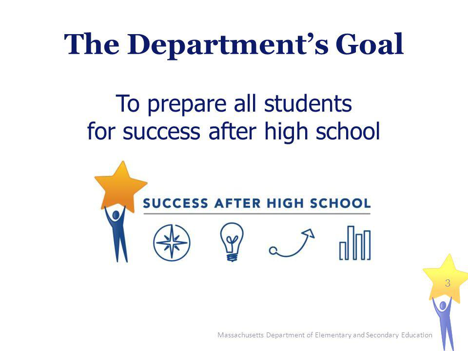 The Departments Goal To prepare all students for success after high school Massachusetts Department of Elementary and Secondary Education 3