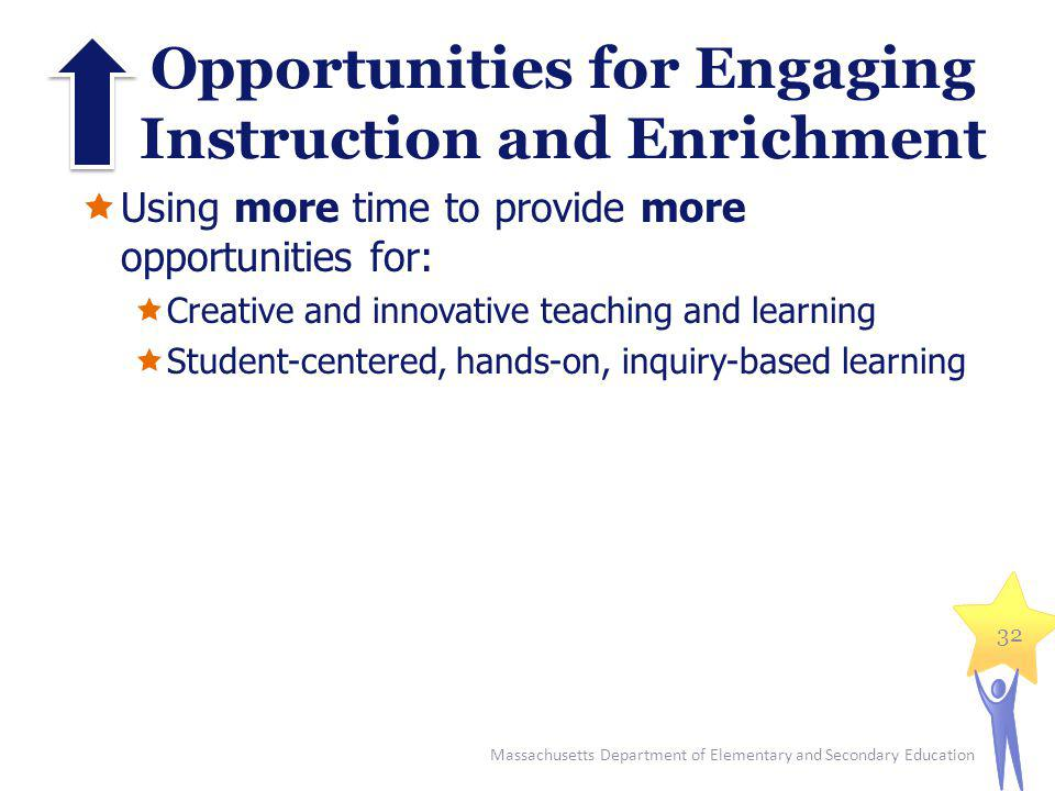 Opportunities for Engaging Instruction and Enrichment Using more time to provide more opportunities for: Creative and innovative teaching and learning