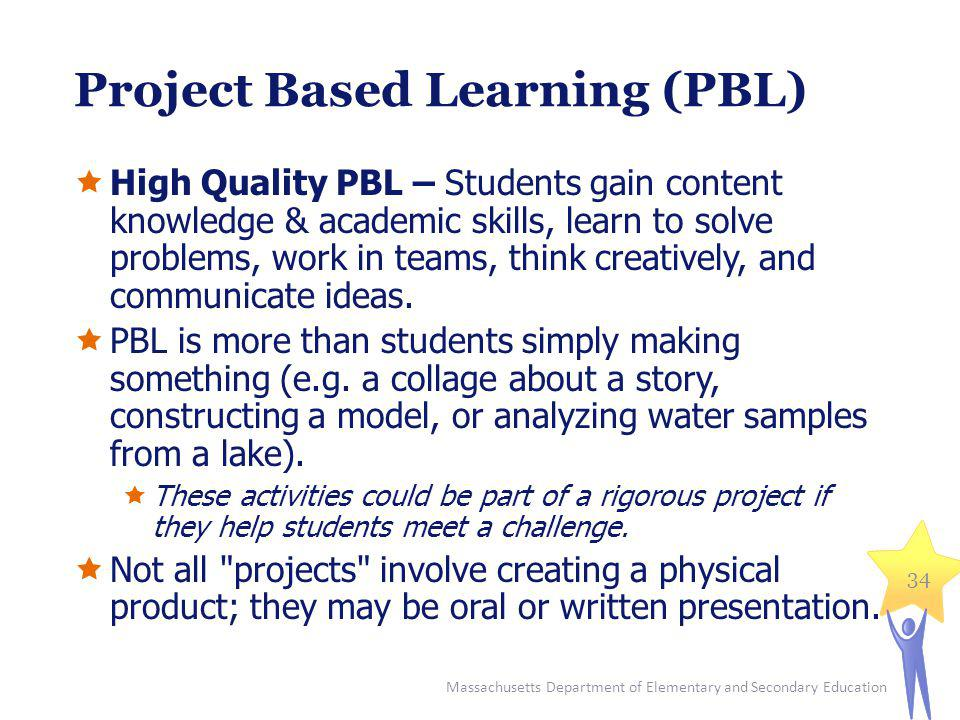 Project Based Learning (PBL) High Quality PBL – Students gain content knowledge & academic skills, learn to solve problems, work in teams, think creatively, and communicate ideas.