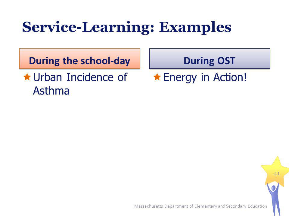 Service-Learning: Examples During the school-day Urban Incidence of Asthma During OST Energy in Action! Massachusetts Department of Elementary and Sec