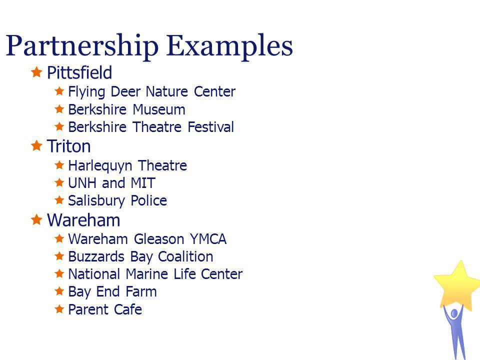 Partnership Examples Pittsfield Flying Deer Nature Center Berkshire Museum Berkshire Theatre Festival Triton Harlequyn Theatre UNH and MIT Salisbury Police Wareham Wareham Gleason YMCA Buzzards Bay Coalition National Marine Life Center Bay End Farm Parent Cafe