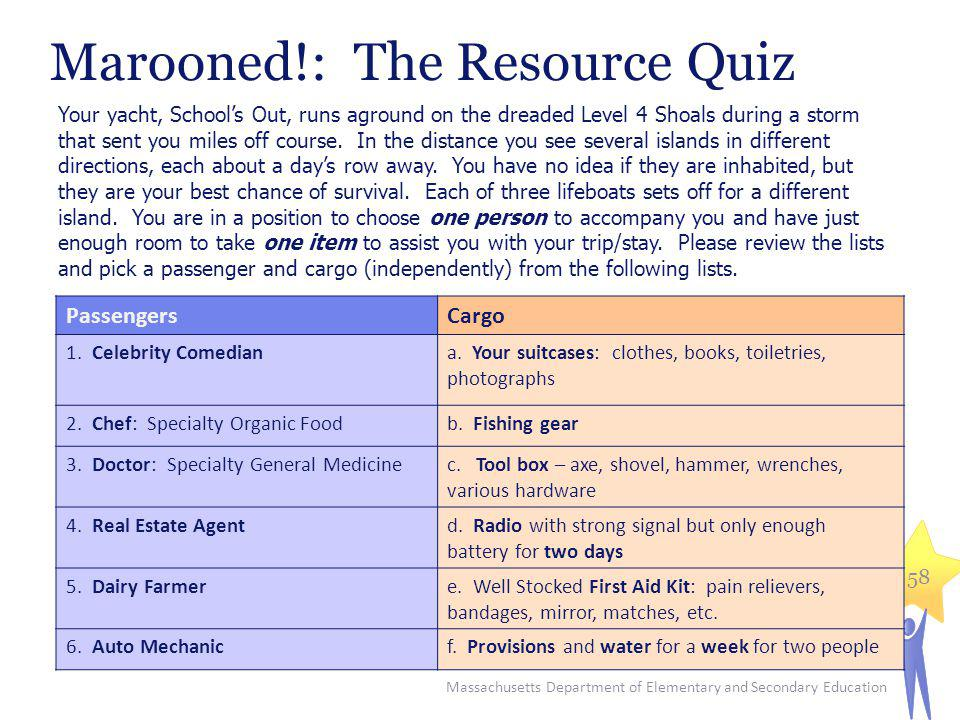 Marooned!: The Resource Quiz Your yacht, Schools Out, runs aground on the dreaded Level 4 Shoals during a storm that sent you miles off course. In the