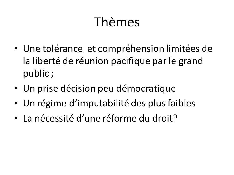 Thèmes Une tolérance et compréhension limitées de la liberté de réunion pacifique par le grand public ; Un prise décision peu démocratique Un régime dimputabilité des plus faibles La nécessité dune réforme du droit?