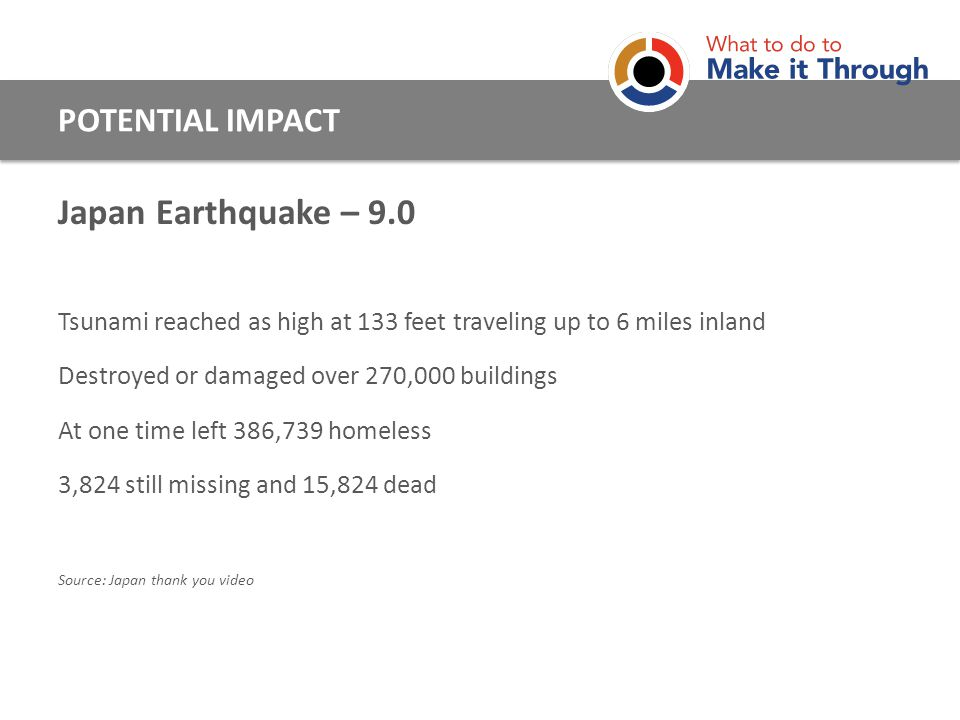 Japan Earthquake – 9.0 Tsunami reached as high at 133 feet traveling up to 6 miles inland Destroyed or damaged over 270,000 buildings At one time left 386,739 homeless 3,824 still missing and 15,824 dead Source: Japan thank you video POTENTIAL IMPACT