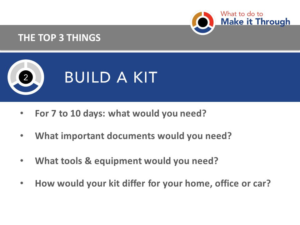 For 7 to 10 days: what would you need. What important documents would you need.