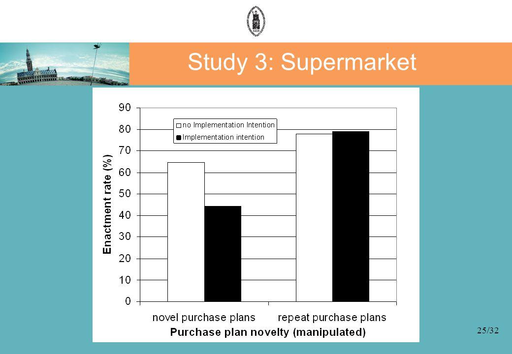 25/32 Study 3: Supermarket