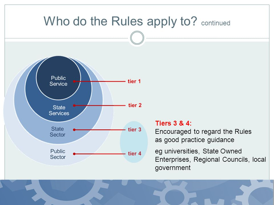 Who do the Rules apply to? continued eg universities, State Owned Enterprises, Regional Councils, local government Tiers 3 & 4: Encouraged to regard t