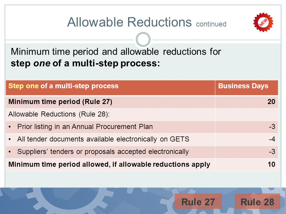 Minimum time period and allowable reductions for step one of a multi-step process: Allowable Reductions continued Step one of a multi-step processBusi