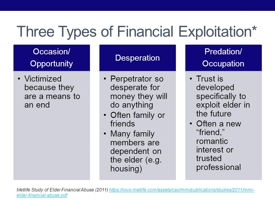 Three Types of Financial Exploitation* Occasion/ Opportunity Victimized because they are a means to an end Desperation Perpetrator so desperate for money they will do anything Often family or friends Many family members are dependent on the elder (e.g.