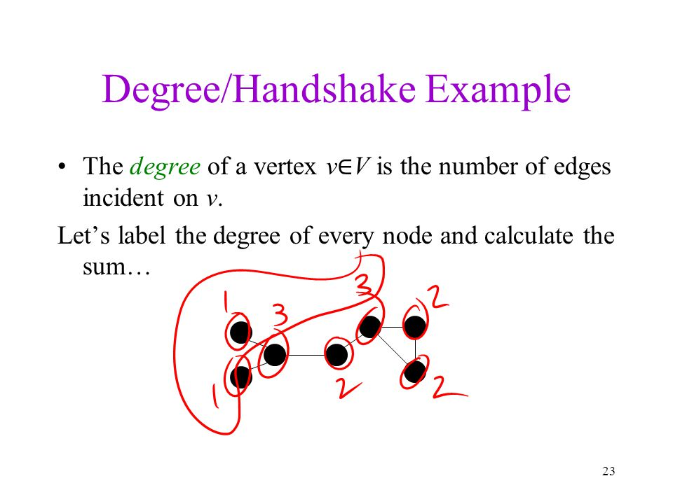 Degree/Handshake Example The degree of a vertex v V is the number of edges incident on v. Lets label the degree of every node and calculate the sum… 2