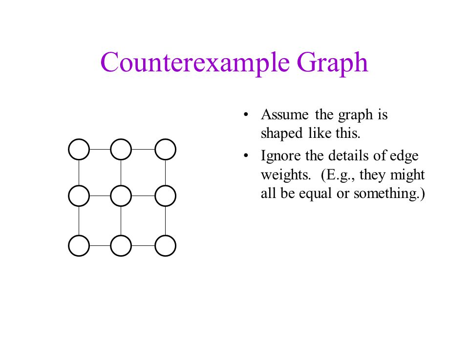 Counterexample Graph Assume the graph is shaped like this. Ignore the details of edge weights. (E.g., they might all be equal or something.)
