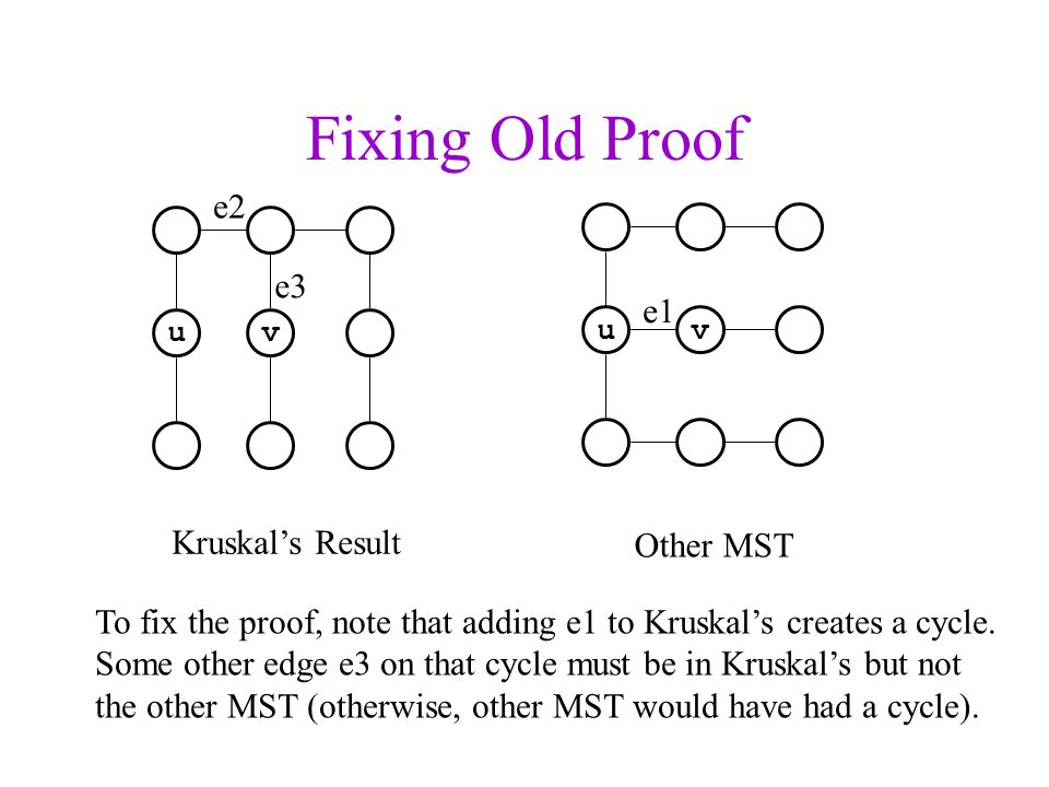 Fixing Old Proof uv uv e1 Kruskals Result Other MST To fix the proof, note that adding e1 to Kruskals creates a cycle. Some other edge e3 on that cycl