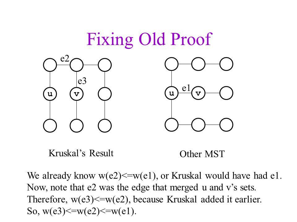 Fixing Old Proof uv uv e1 Kruskals Result Other MST We already know w(e2)<=w(e1), or Kruskal would have had e1. Now, note that e2 was the edge that me