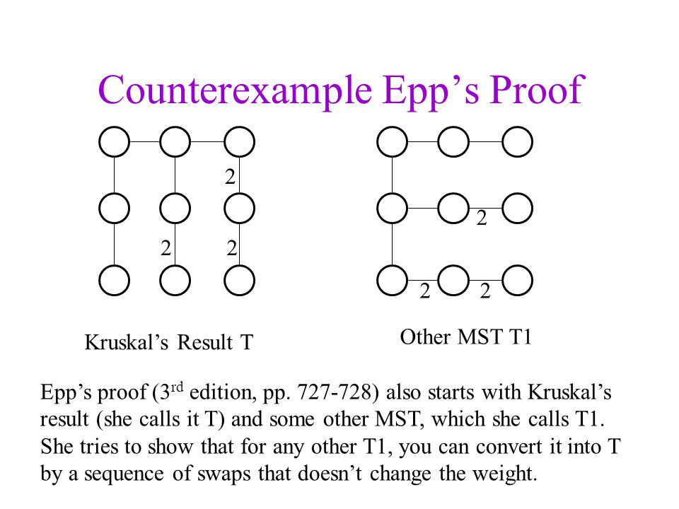 Counterexample Epps Proof Kruskals Result T Other MST T1 Epps proof (3 rd edition, pp. 727-728) also starts with Kruskals result (she calls it T) and