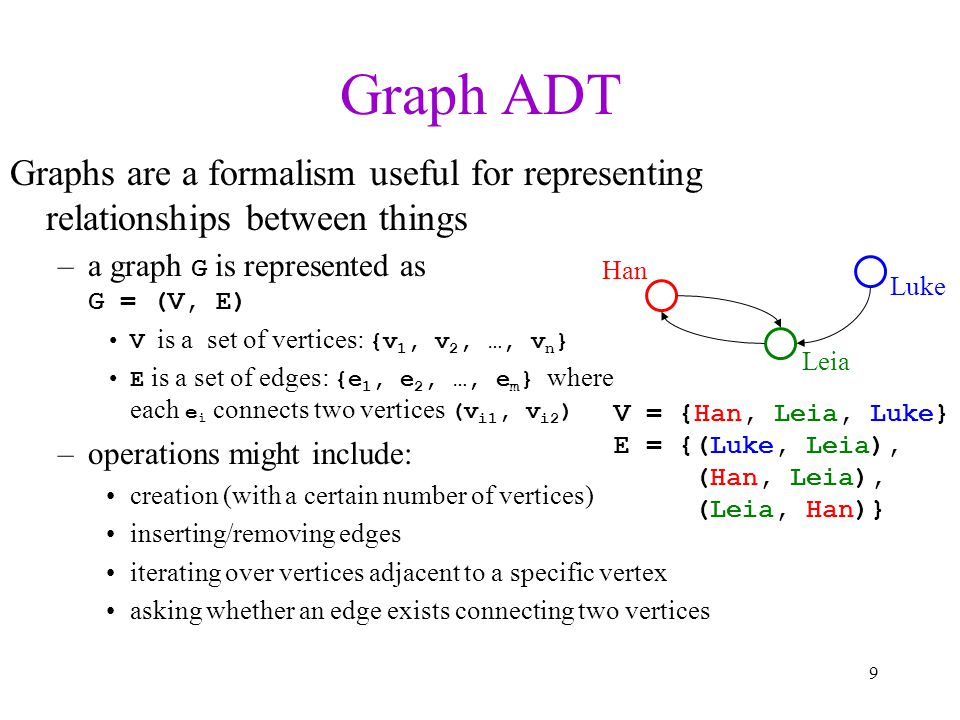 Graph ADT Graphs are a formalism useful for representing relationships between things –a graph G is represented as G = (V, E) V is a set of vertices: