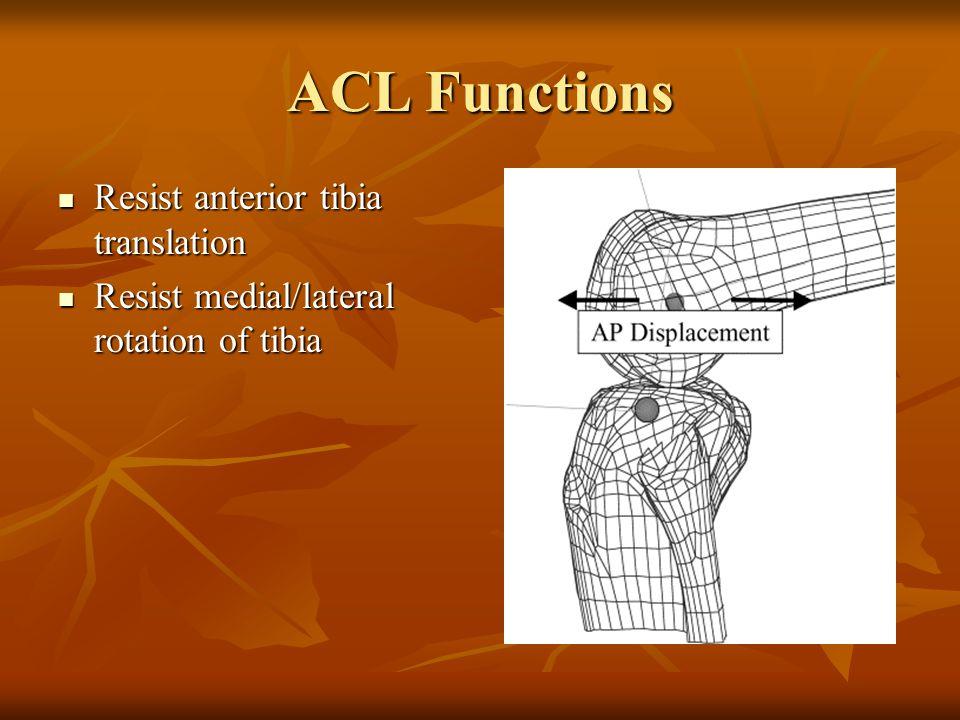 ACL Functions Resist anterior tibia translation Resist anterior tibia translation Resist medial/lateral rotation of tibia Resist medial/lateral rotati