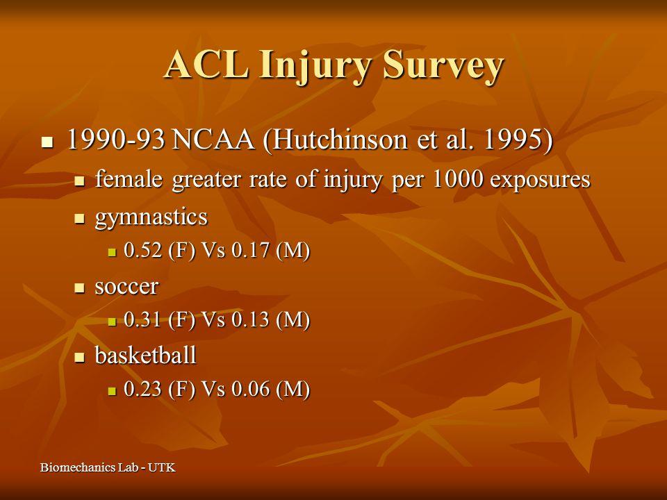 Biomechanics Lab - UTK 1990-93 NCAA (Hutchinson et al. 1995) 1990-93 NCAA (Hutchinson et al. 1995) female greater rate of injury per 1000 exposures fe