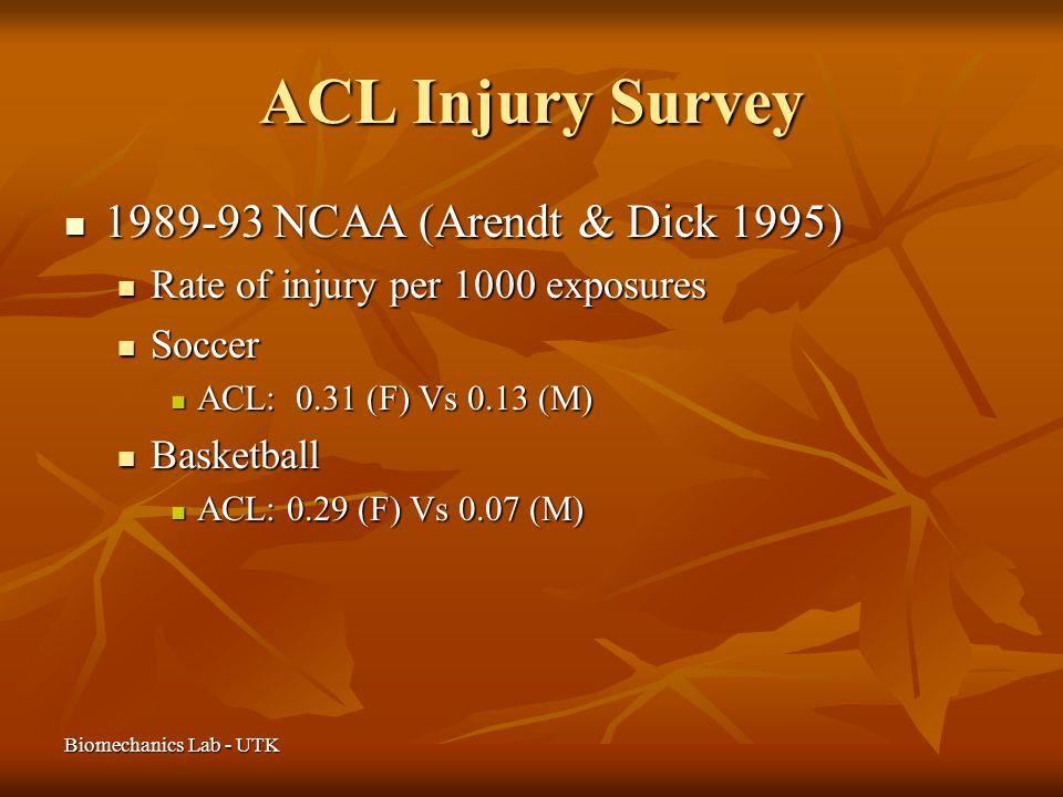 Biomechanics Lab - UTK 1989-93 NCAA (Arendt & Dick 1995) 1989-93 NCAA (Arendt & Dick 1995) Rate of injury per 1000 exposures Rate of injury per 1000 e