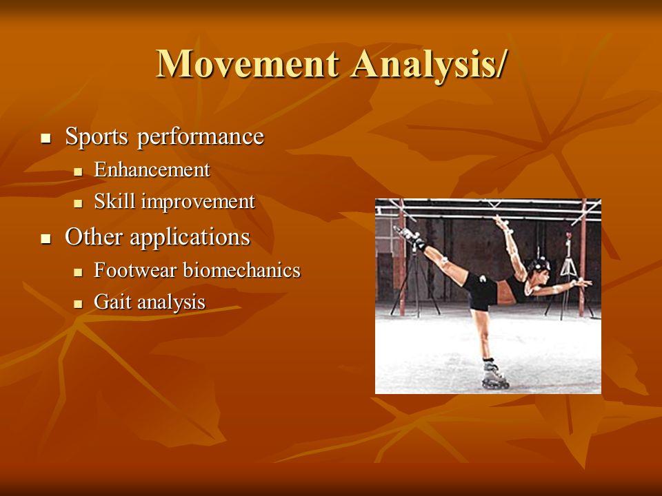 Movement Analysis/ Sports performance Sports performance Enhancement Enhancement Skill improvement Skill improvement Other applications Other applicat