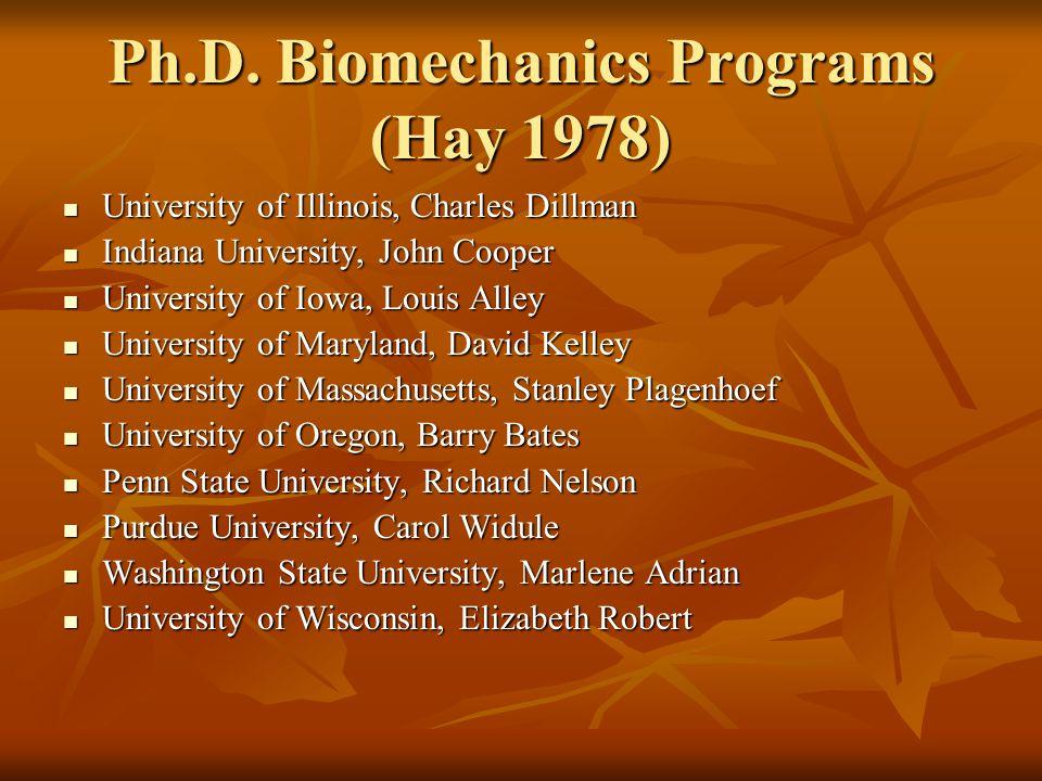Ph.D. Biomechanics Programs (Hay 1978) University of Illinois, Charles Dillman University of Illinois, Charles Dillman Indiana University, John Cooper