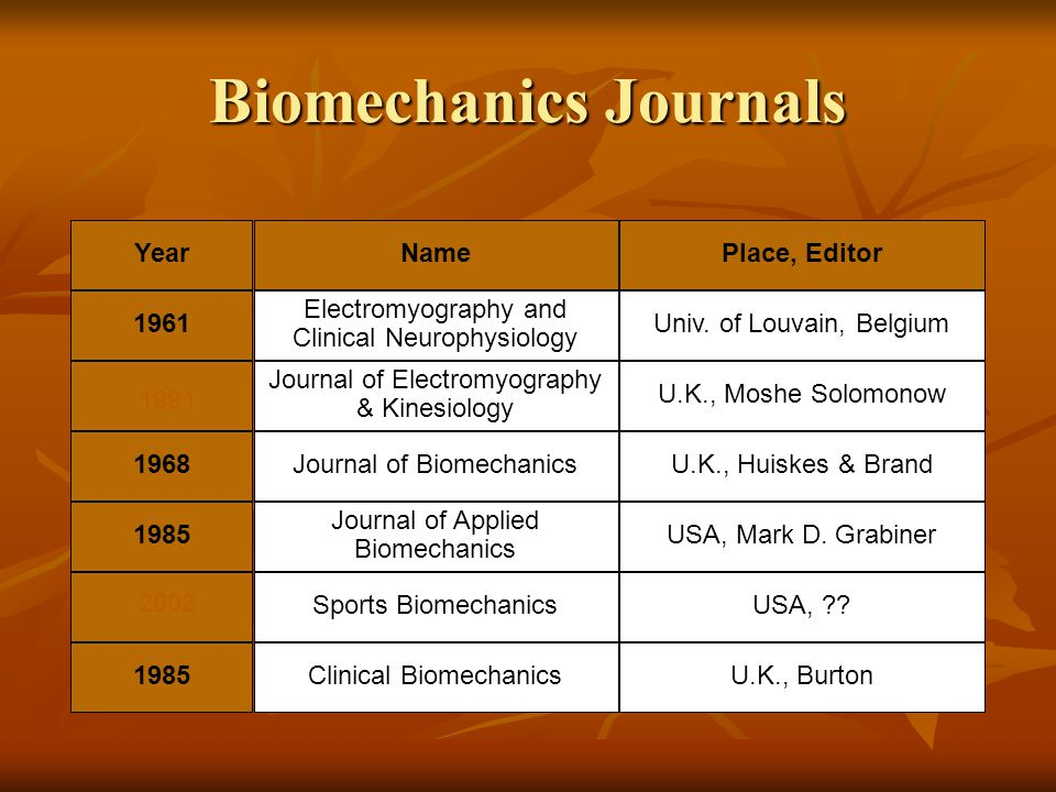 Biomechanics Journals YearNamePlace, Editor 1961 Electromyography and Clinical Neurophysiology Univ. of Louvain, Belgium Journal of Electromyography &