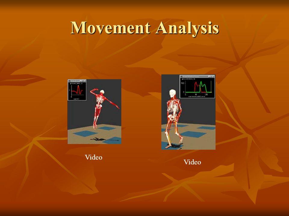 Movement Analysis Video