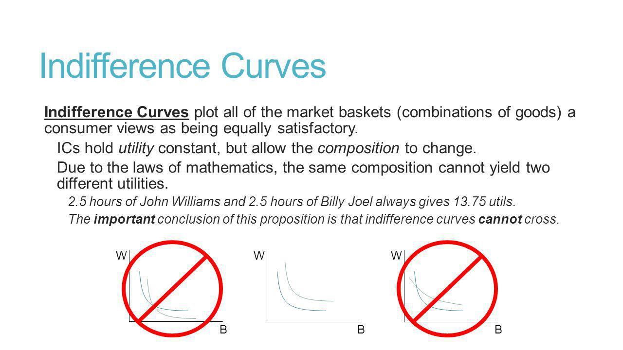 Indifference Curves Indifference Curves plot all of the market baskets (combinations of goods) a consumer views as being equally satisfactory.