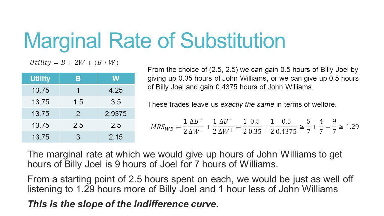 Marginal Rate of Substitution The marginal rate at which we would give up hours of John Williams to get hours of Billy Joel is 9 hours of Joel for 7 hours of Williams.