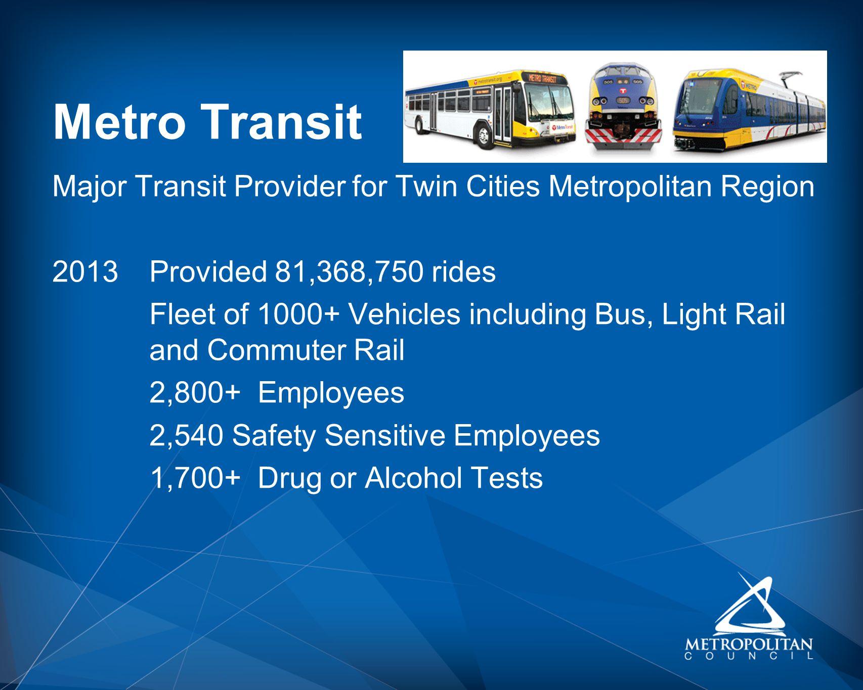 Metro Transit Major Transit Provider for Twin Cities Metropolitan Region 2013Provided 81,368,750 rides Fleet of 1000+ Vehicles including Bus, Light Ra