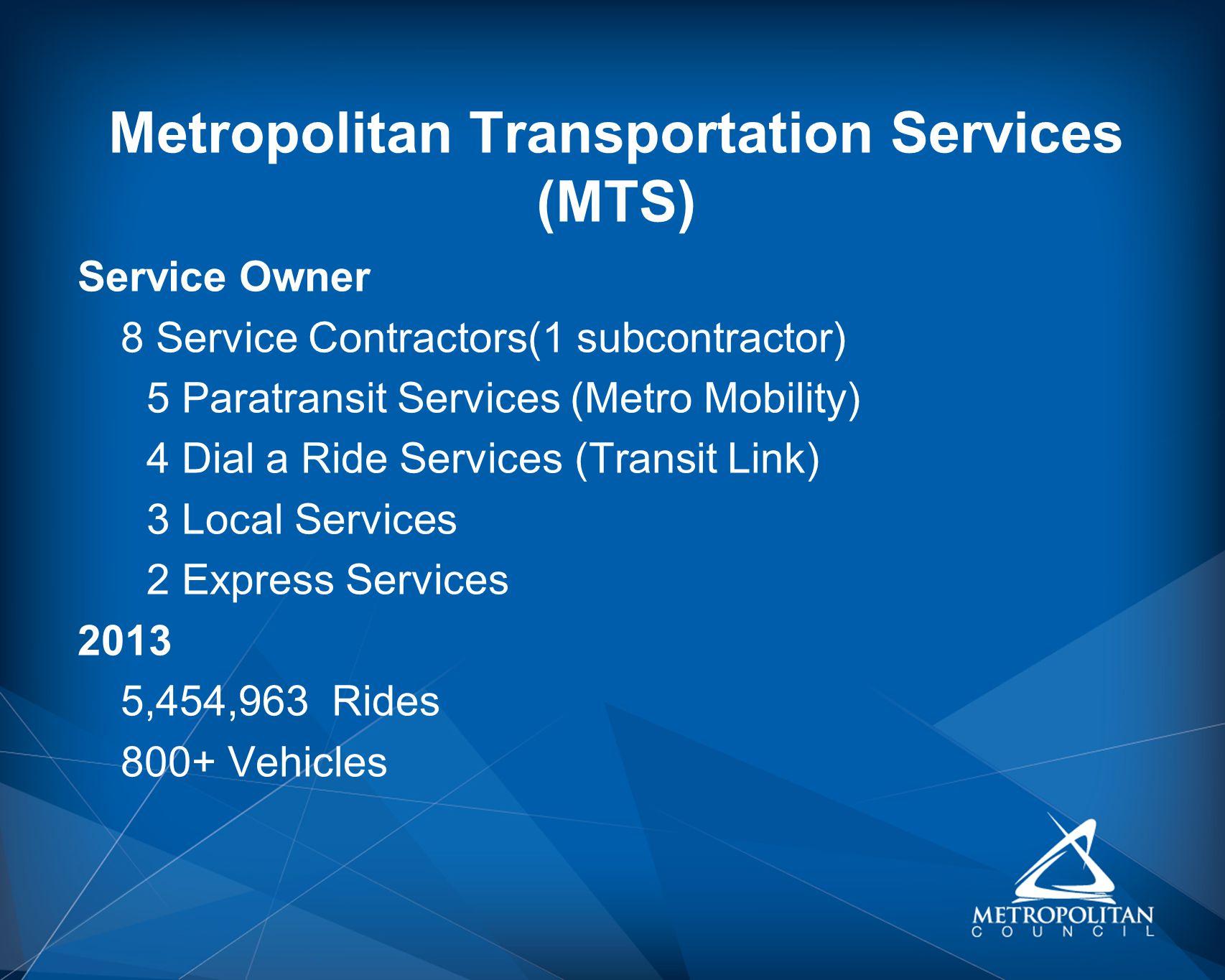 Service Owner 8 Service Contractors(1 subcontractor) 5 Paratransit Services (Metro Mobility) 4 Dial a Ride Services (Transit Link) 3 Local Services 2