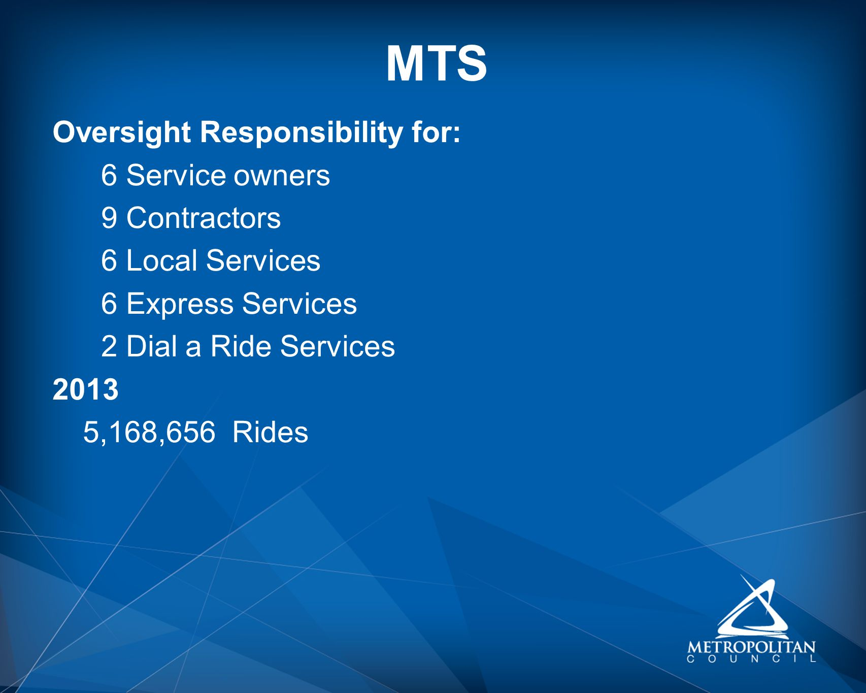 MTS Oversight Responsibility for: 6 Service owners 9 Contractors 6 Local Services 6 Express Services 2 Dial a Ride Services 2013 5,168,656 Rides