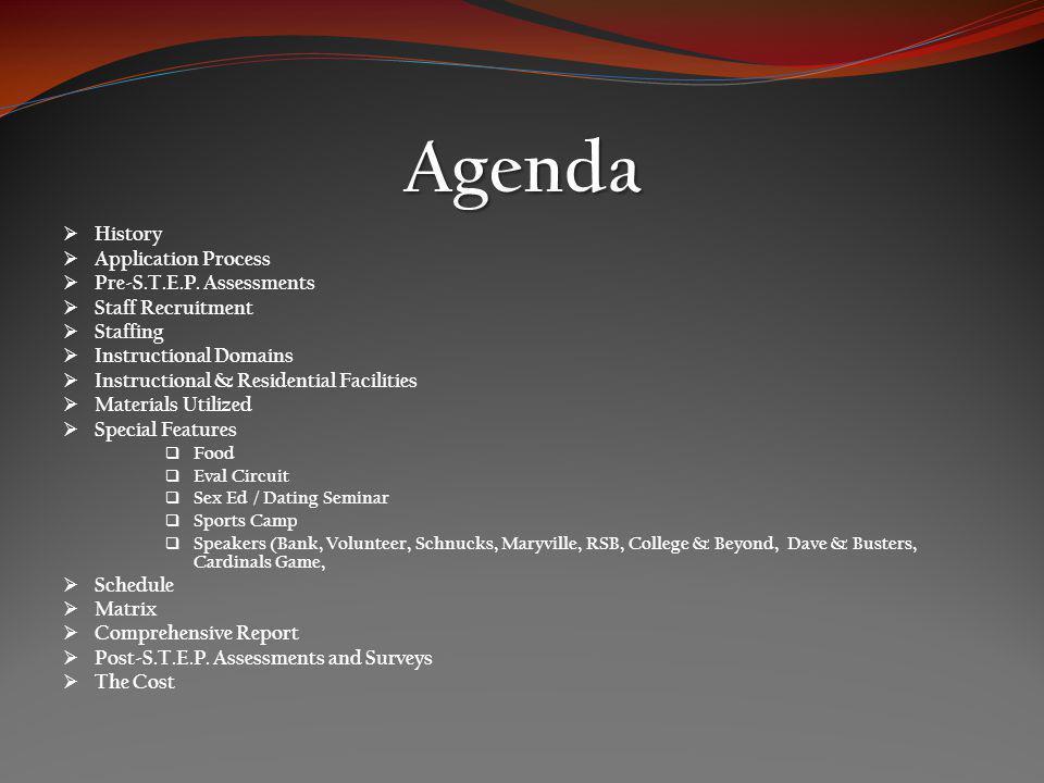 Agenda History Application Process Pre-S.T.E.P.