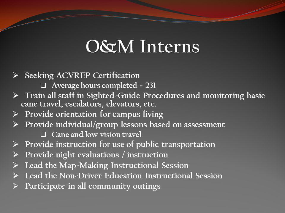 O&M Interns Seeking ACVREP Certification Average hours completed = 231 Train all staff in Sighted-Guide Procedures and monitoring basic cane travel, escalators, elevators, etc.