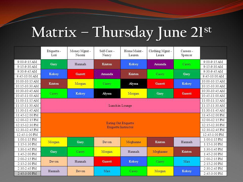 Matrix – Thursday June 21 st Cooking - Joyce Cooking - Lisa O&M Richard O&M Dana O&M Christine Kitchen Mgmt - Karen 9:00-9:15 AM MaxMeghanne AlyssaMorganDevon Garrett 9:00-9:15 AM 9:15-9:30 AM 9:30-9:45 AM Hannah 9:30-9:45 AM 9:45-10:00 AM 10:00-10:15 AM AmandaHannahDevon Gary 10:00-10:15 AM 10:15-10:30 AM 10:30-10:45 AM Kristen 10:30-10:45 AM 10:45-11:00 AM 11:00-11:15 AM Lunch in Lounge 11:00-11:15 AM 11:15-11:30 AM 11:30-11:45 AM 11:45-12:00 PM Eating Out Etiquette Etiquette Instructor 11:45-12:00 PM 12:00-12:15 PM 12:15-12:30 PM 12:30-12:45 PM 12:45-1:00 PM 1:00-1:15 PM AmandaAlyssa GarrettMaxKelcey Casey 1:00-1:15 PM 1:15-1:30 PM 1:30-1:45 PM Devon 1:30-1:45 PM 1:45-2:00 PM 2:00-2:15 PM MeghanneGaryKristen Morgan 2:00-2:15 PM 2:15-2:30 PM 2:30-2:45 PM Garrett 2:30-2:45 PM 2:45-3:00 PM