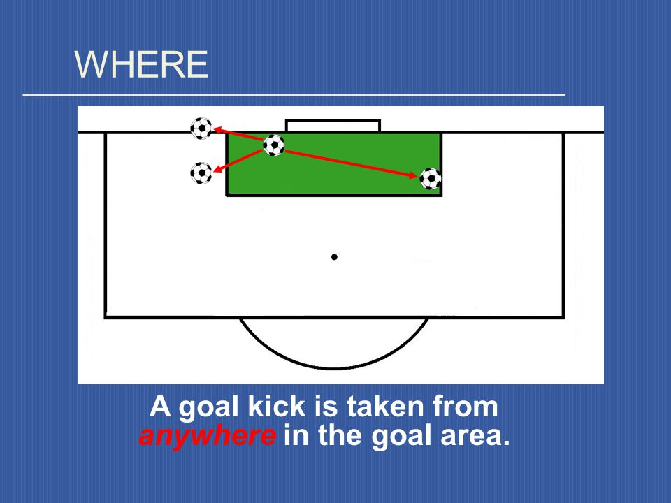Goal Kicks A goal kick is awarded when the whole ball has: A. Crossed the goal line in the air or on the ground B. Was last touched by an attacker C.