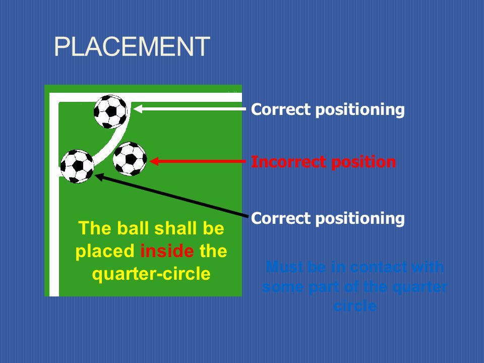 The corner kick is taken from the quarter-circle at the nearest corner to where the ball crossed the goal line. Corner flagpost shall not be removed o