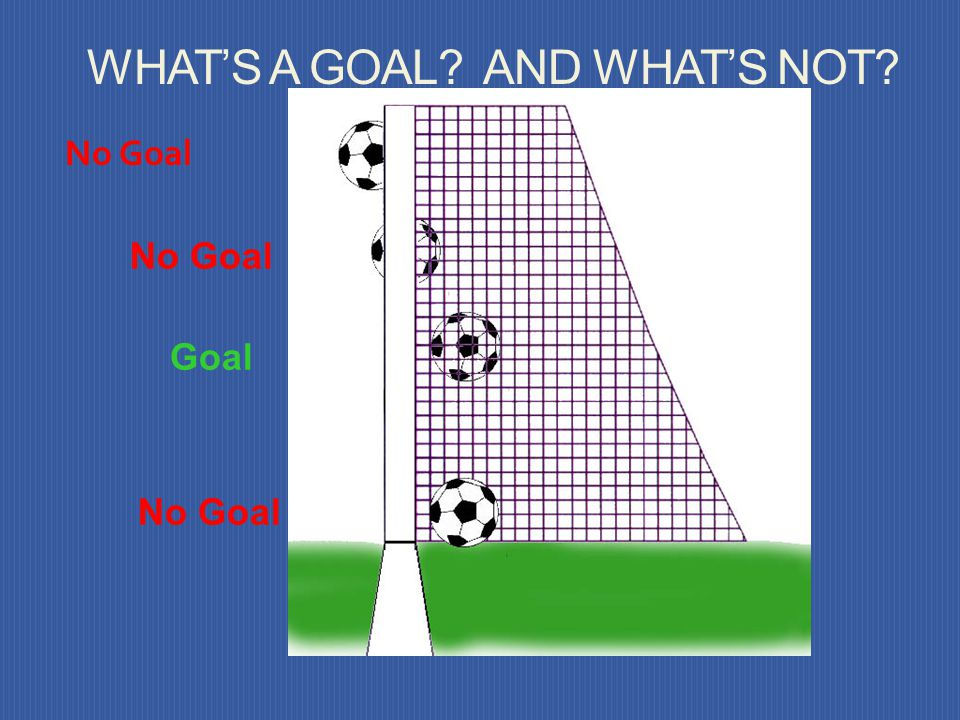 Goal Scoring A goal is scored when the whole ball has: Crossed the goal line Between the uprights (goalposts) Under the crossbar Provided that no infr