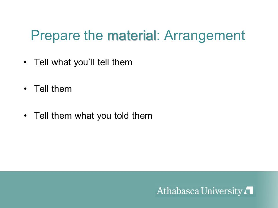 material Prepare the material: Arrangement Tell what youll tell them Tell them Tell them what you told them