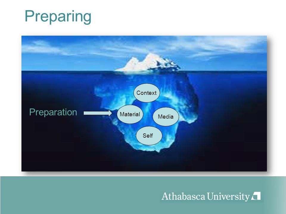 Preparing Context Material Media Self Preparation