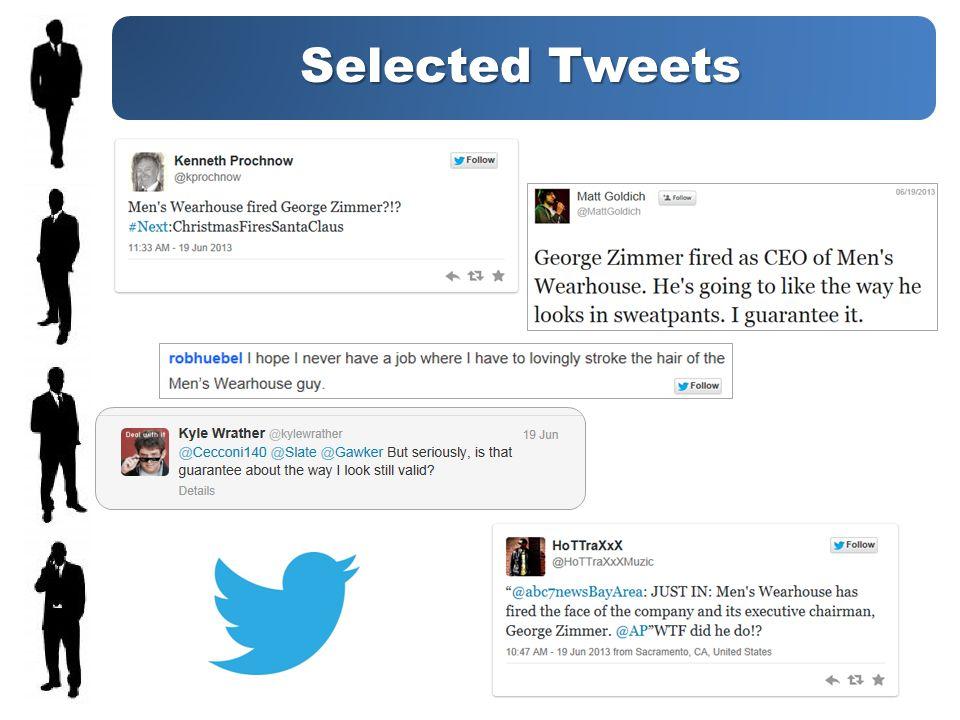 Selected Tweets