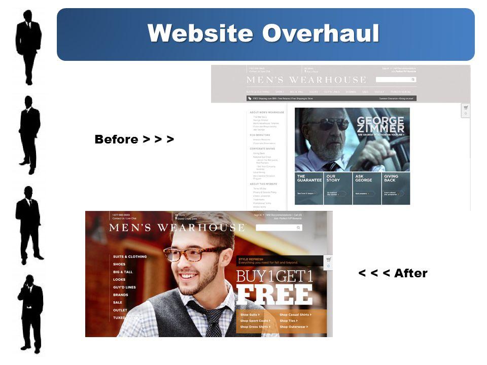 Website Overhaul Before > > > < < < After